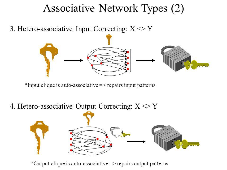 Associative Network Types (2) 3.