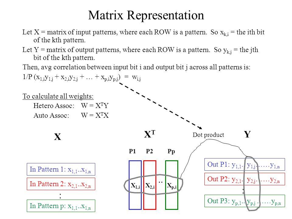 Matrix Representation Let X = matrix of input patterns, where each ROW is a pattern.