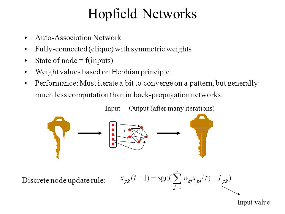 Hopfield Networks Auto-Association Network Fully-connected (clique) with symmetric weights State of node = f(inputs) Weight values based on Hebbian principle Performance: Must iterate a bit to converge on a pattern, but generally much less computation than in back-propagation networks.