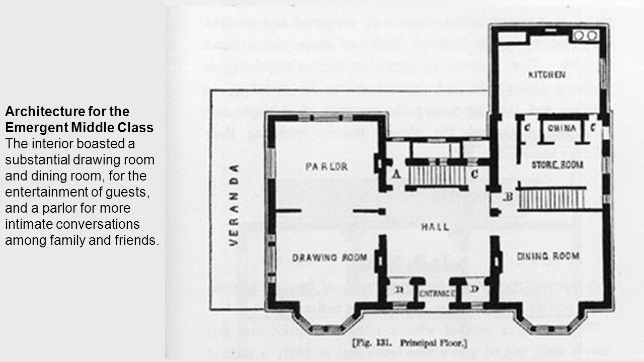 Architecture for the Emergent Middle Class The interior boasted a substantial drawing room and dining room, for the entertainment of guests, and a parlor for more intimate conversations among family and friends.