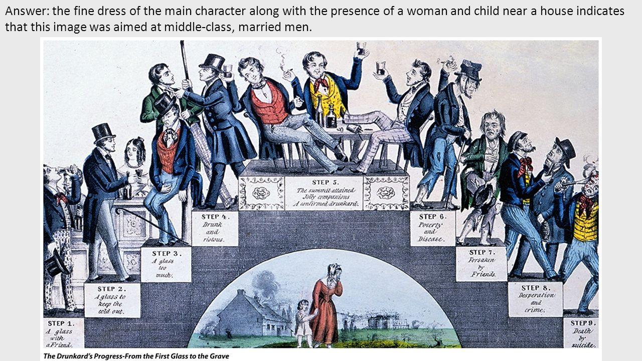 Answer: the fine dress of the main character along with the presence of a woman and child near a house indicates that this image was aimed at middle-class, married men.
