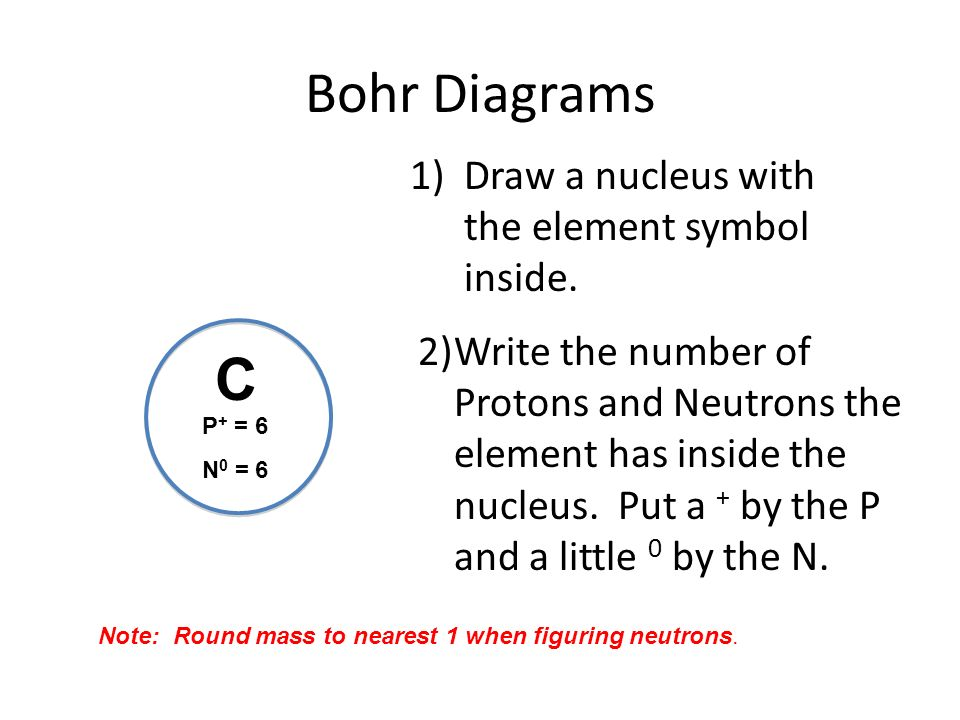 Draw bohr diagram wiring center bohr models are not boring how to draw bohr diagrams ppt download rh slideplayer com draw bar diagram draw bohr diagrams worksheet ccuart Choice Image