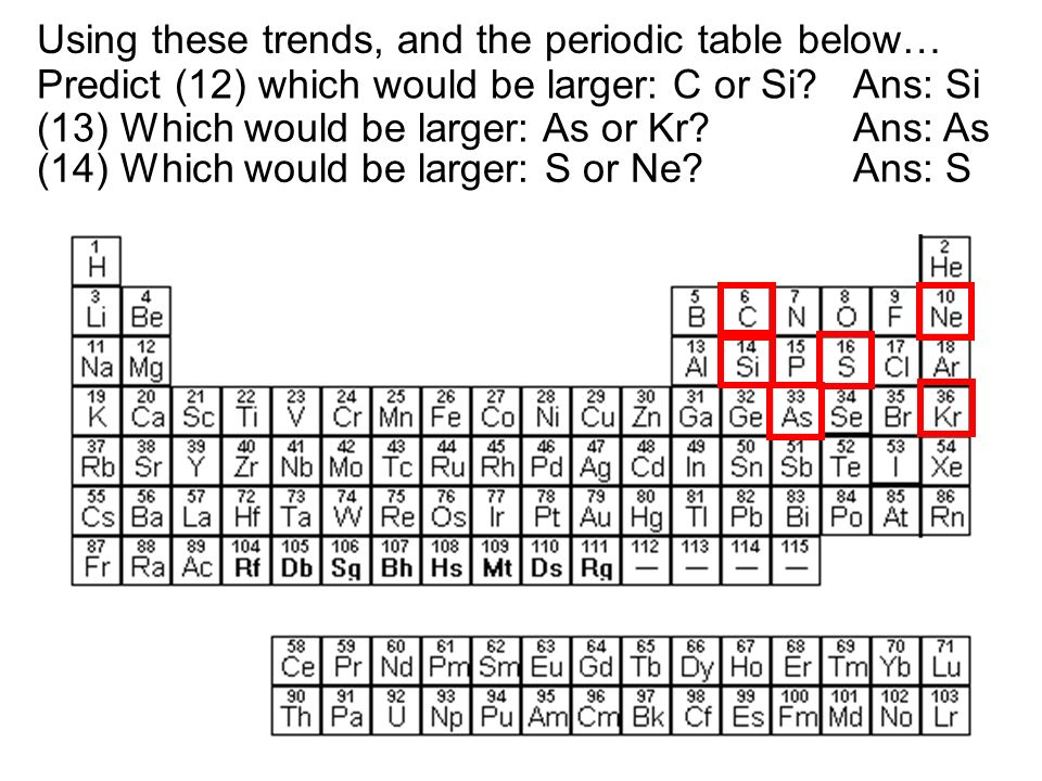 notice how as you go left to right across the periodic table the atomic radius - Periodic Table As You Move Down