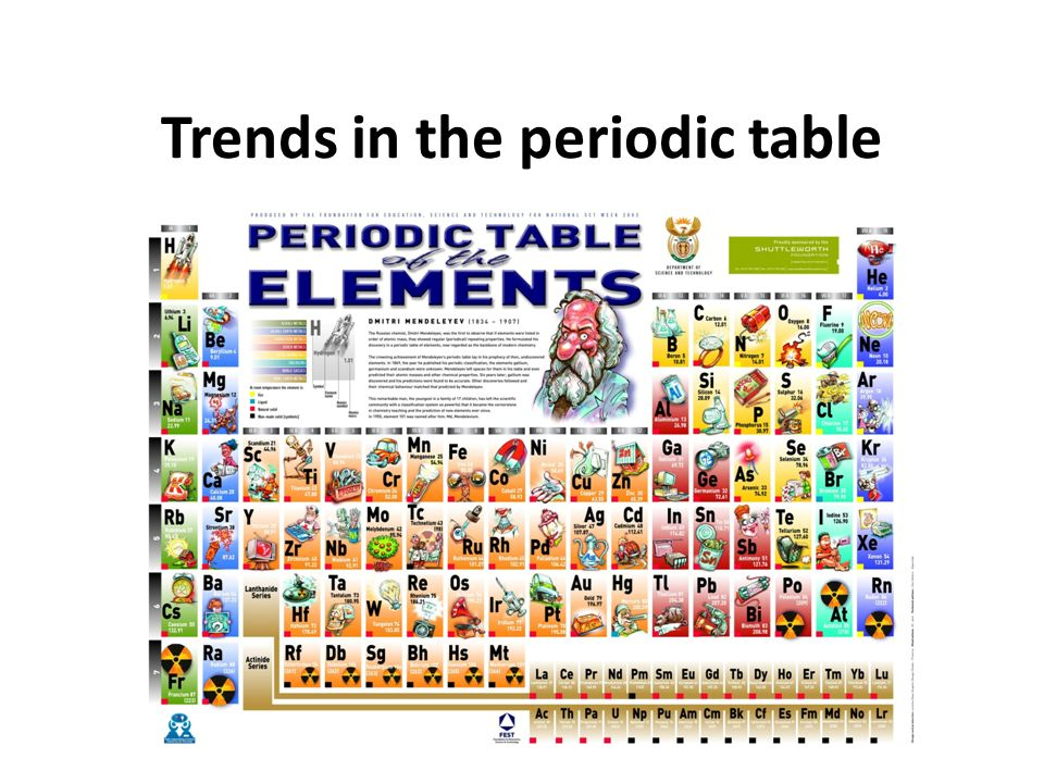 Trends in the periodic table atomic radius atomic radii trends 1 trends in the periodic table urtaz
