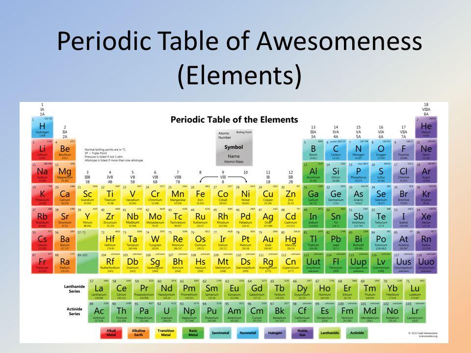 Periodic table of awesomeness elements information on each 1 periodic table of awesomeness elements urtaz Choice Image