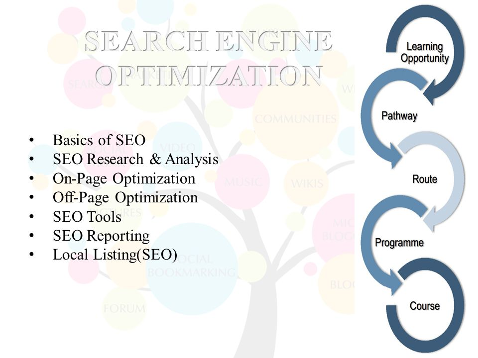 Basics of SEO SEO Research & Analysis On-Page Optimization Off-Page Optimization SEO Tools SEO Reporting Local Listing(SEO)