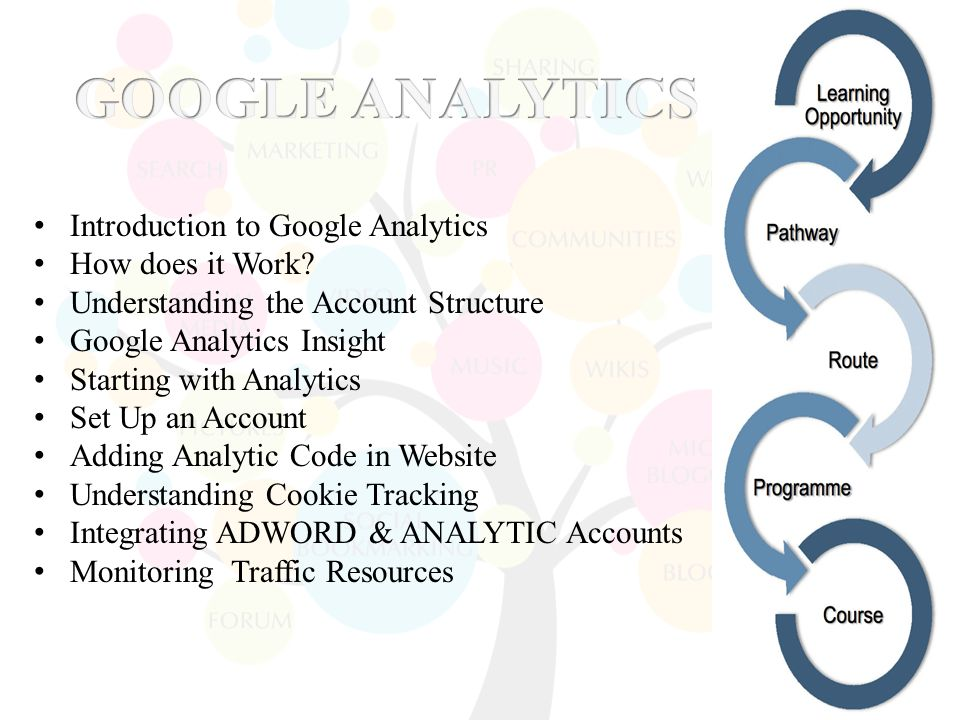 Introduction to Google Analytics How does it Work.