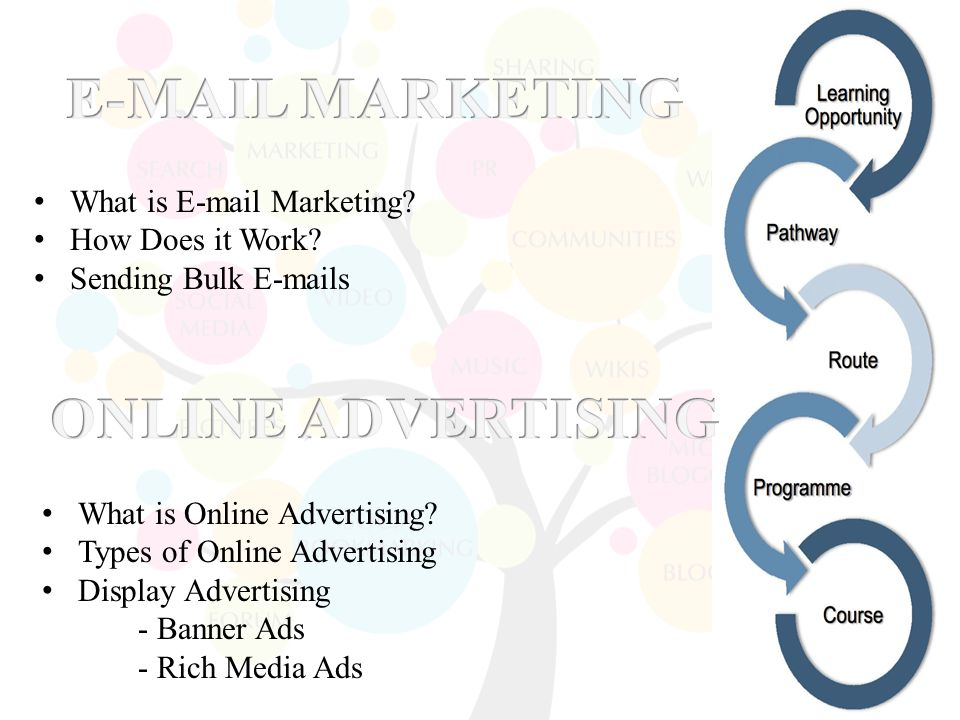 What is  Marketing. How Does it Work. Sending Bulk  s What is Online Advertising.