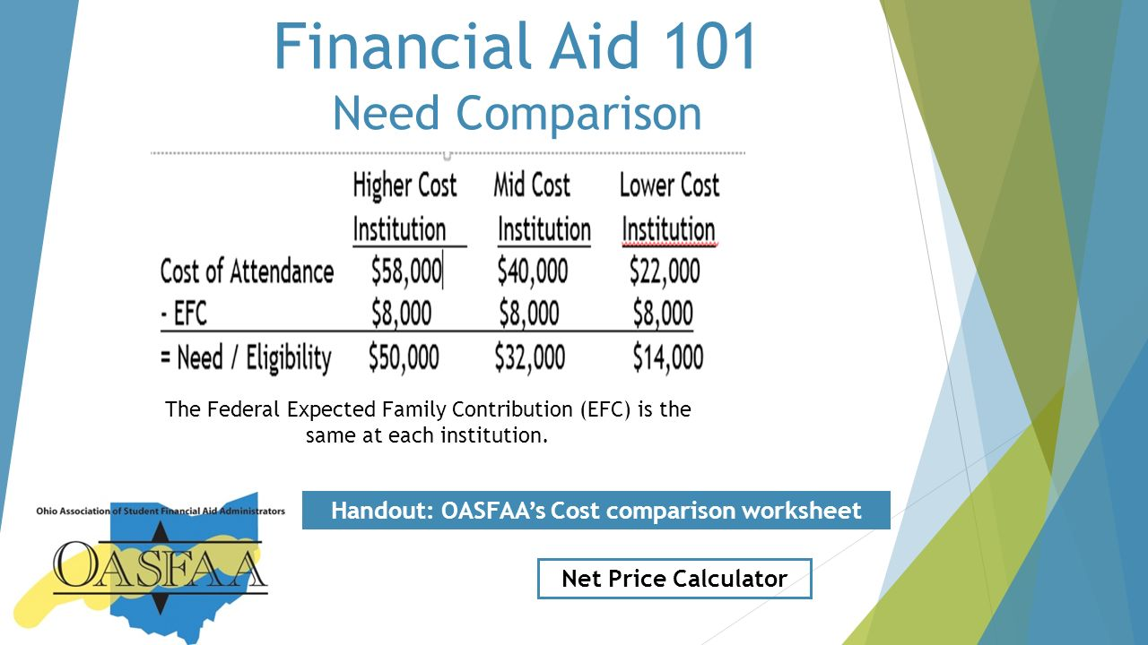 Financial aid 101 financial aid information for the webinar will financial aid 101 need comparison the federal expected family contribution efc is the same robcynllc Choice Image