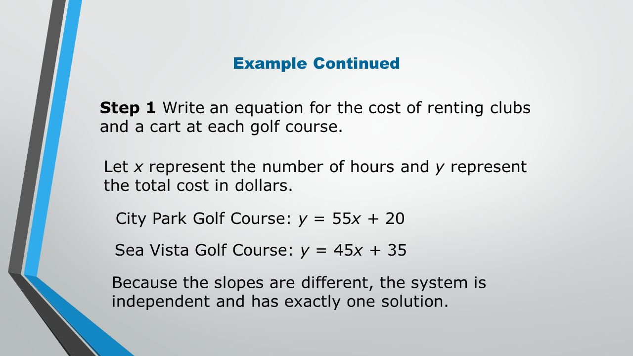 Circles standard form x h 2 y k 2 r 2 center h k example continued let x represent the number of hours and y represent the total cost in falaconquin