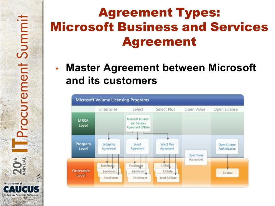 Robert j scott agenda licensing models perpetual vs 5 agreement types microsoft business and services agreement master agreement between microsoft and its customers platinumwayz