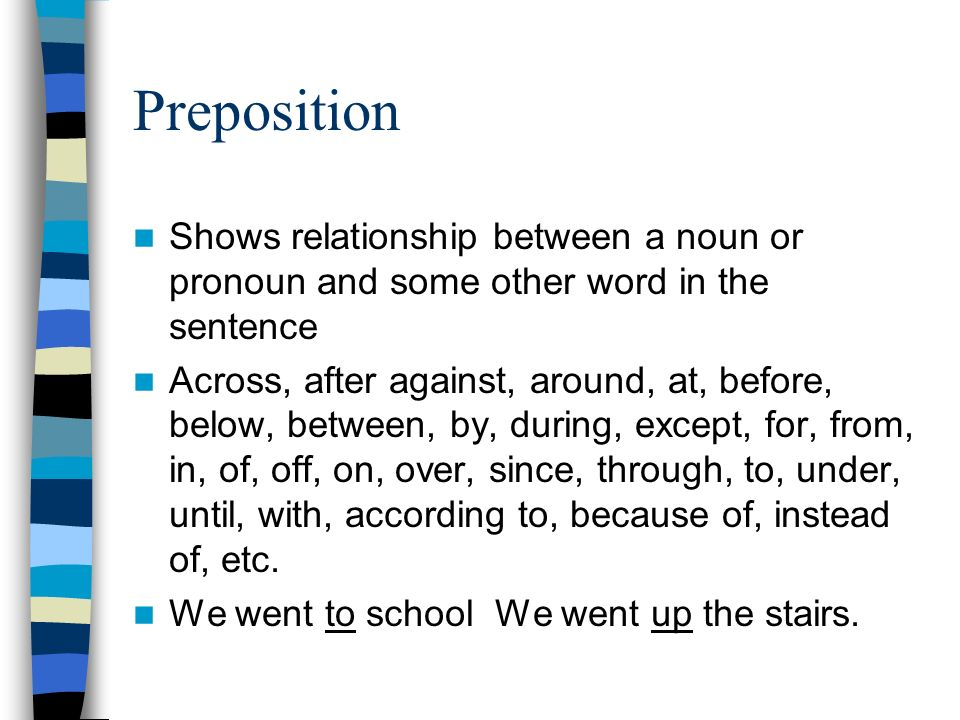 Preposition Shows relationship between a noun or pronoun and some other word in the sentence Across, after against, around, at, before, below, between, by, during, except, for, from, in, of, off, on, over, since, through, to, under, until, with, according to, because of, instead of, etc.