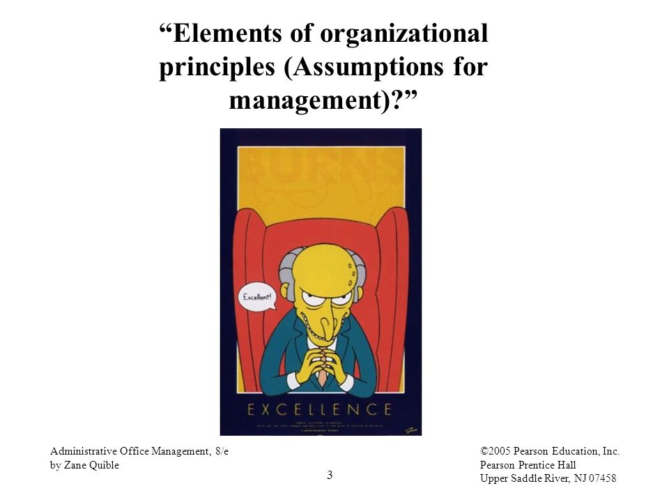 3 Administrative Office Management, 8/e by Zane Quible ©2005 Pearson Education, Inc.