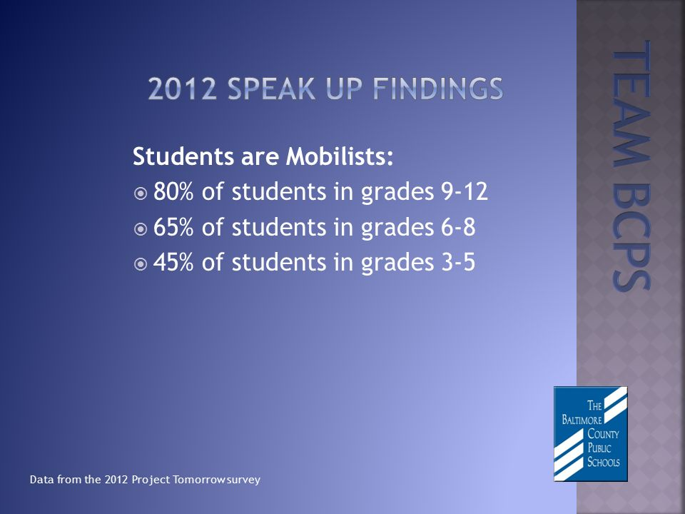 Students are Mobilists:  80% of students in grades 9-12  65% of students in grades 6-8  45% of students in grades 3-5 Data from the 2012 Project Tomorrow survey