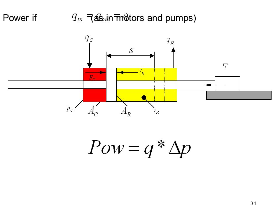 34 Power if (as in motors and pumps)