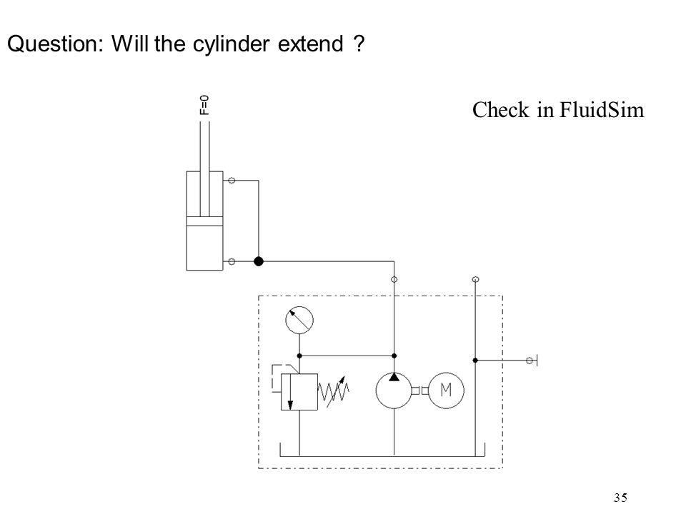35 Question: Will the cylinder extend Check in FluidSim