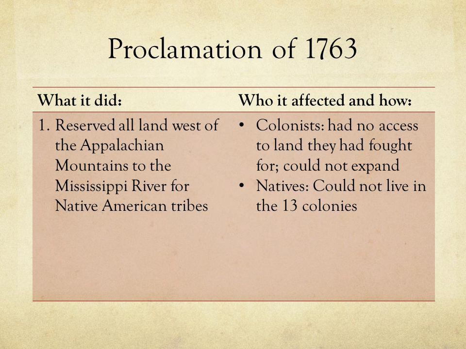 proclamation of 1763 native lands The proclamation of 1763 caused much the stated purpose of the proclamation was to reserve the lands west of native american land was now being.