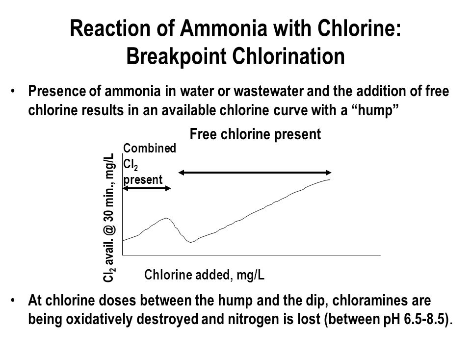 Reaction of Ammonia with Chlorine: Breakpoint Chlorination Presence of ammonia in water or wastewater and the addition of free chlorine results in an available chlorine curve with a hump At chlorine doses between the hump and the dip, chloramines are being oxidatively destroyed and nitrogen is lost (between pH 6.5-8.5).
