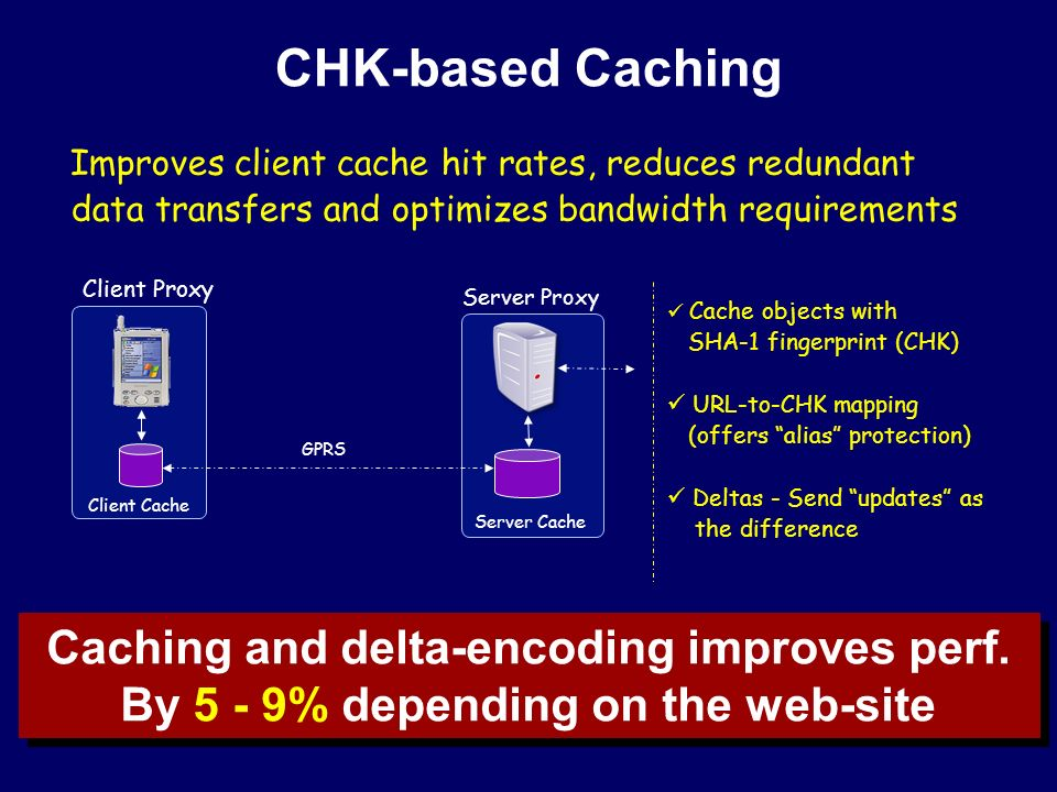 CHK-based Caching Caching and delta-encoding improves perf.