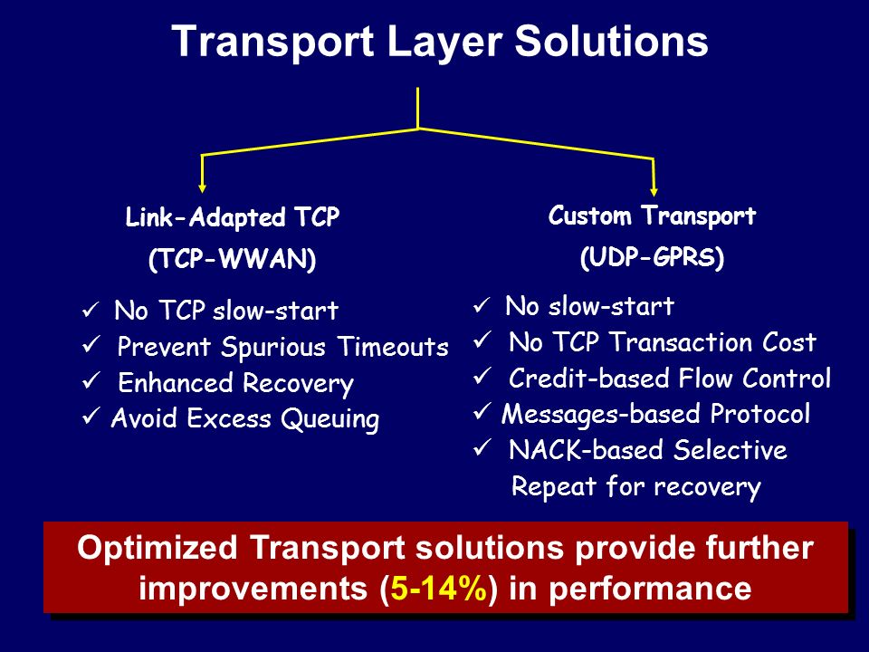 Transport Layer Solutions Optimized Transport solutions provide further improvements (5-14%) in performance No TCP slow-start Prevent Spurious Timeouts Enhanced Recovery Avoid Excess Queuing Link-Adapted TCP (TCP-WWAN) ‏ Custom Transport (UDP-GPRS) ‏ No slow-start No TCP Transaction Cost Credit-based Flow Control Messages-based Protocol NACK-based Selective Repeat for recovery