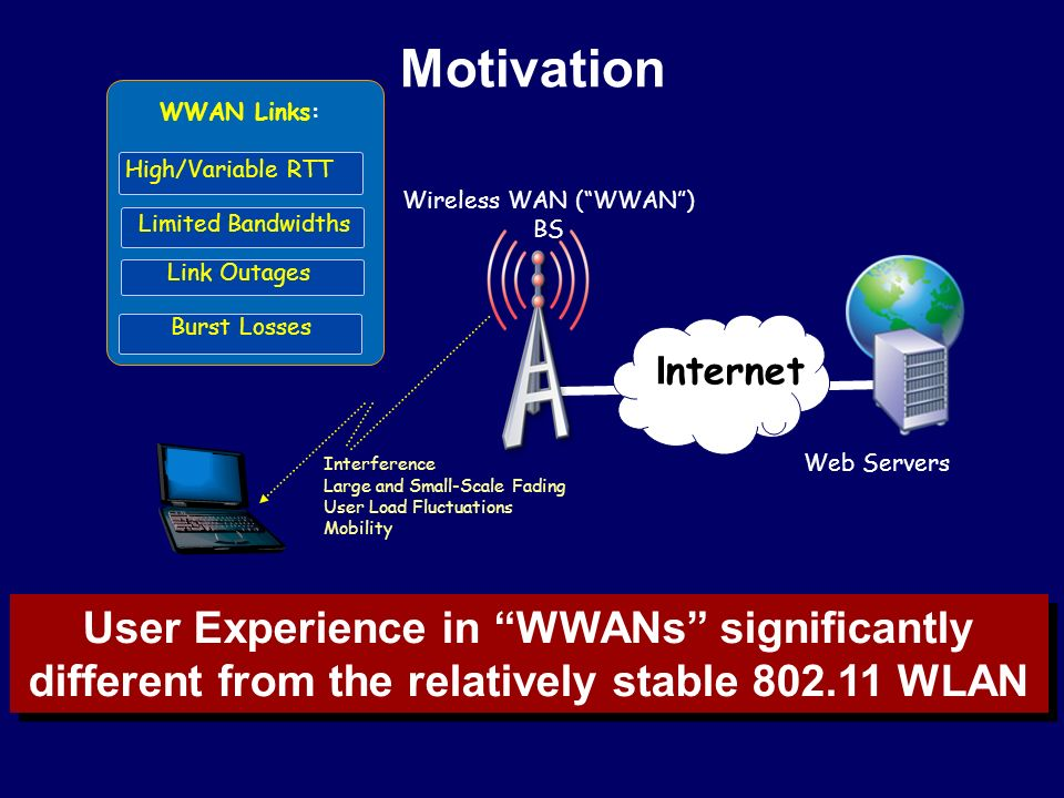 Motivation User Experience in WWANs significantly different from the relatively stable 802.11 WLAN Limited Bandwidths Link Outages High/Variable RTT Burst Losses WWAN Links: Web Servers Wireless WAN ( WWAN ) BS Interference Large and Small-Scale Fading User Load Fluctuations Mobility I nternet