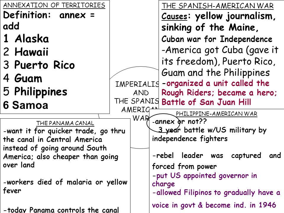 annexation of philippines