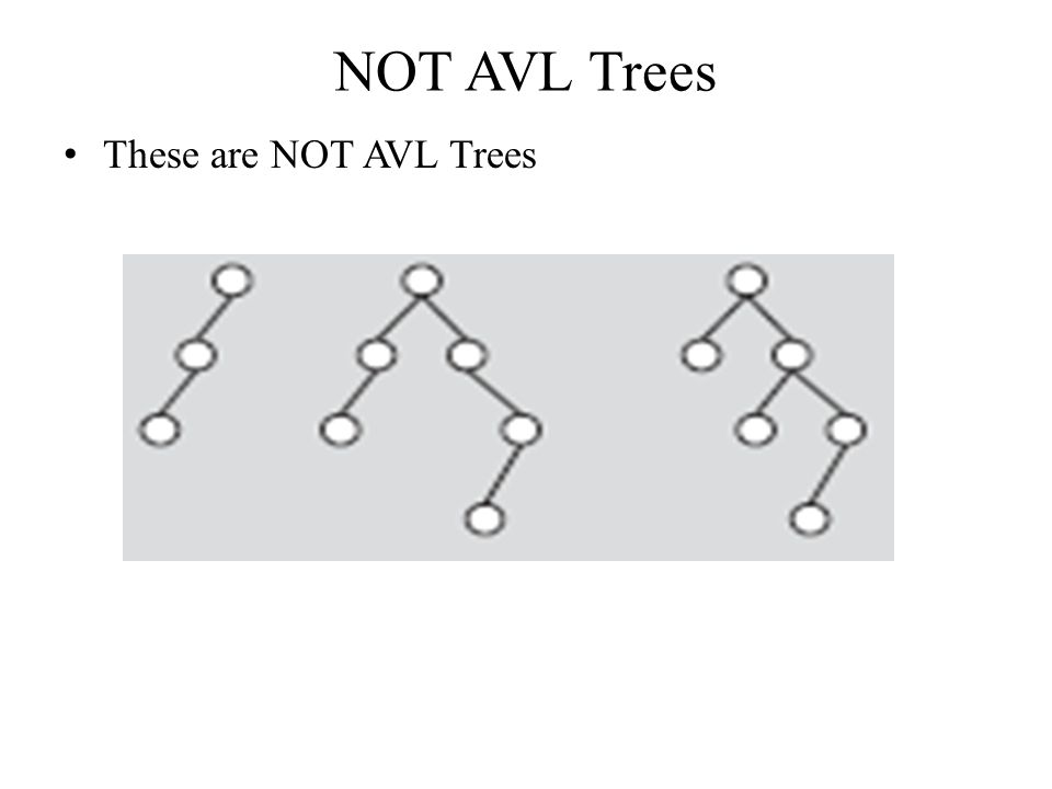 Research paper on application of avl tree