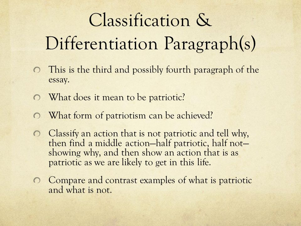 essay on what patriotism is Definition essay on patriotism: understanding the essay type definition essay is a subtype of expository essay writing therefore, you should clearly understand, that there is no need to tell a big expanded story, to depict something or convince anybody in anything.