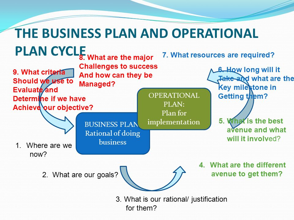 operational plan Page 2 message from the head of is&t fy2011 was a productive year for is&t we began implementing the first year of our three year strategic plan with an emphasis on advancing mit's mission.