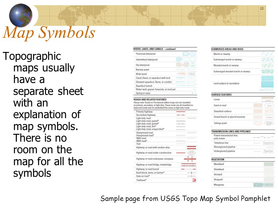 Maps what do we need in order to read a map direction scale 22 map symbols topographic sciox Images