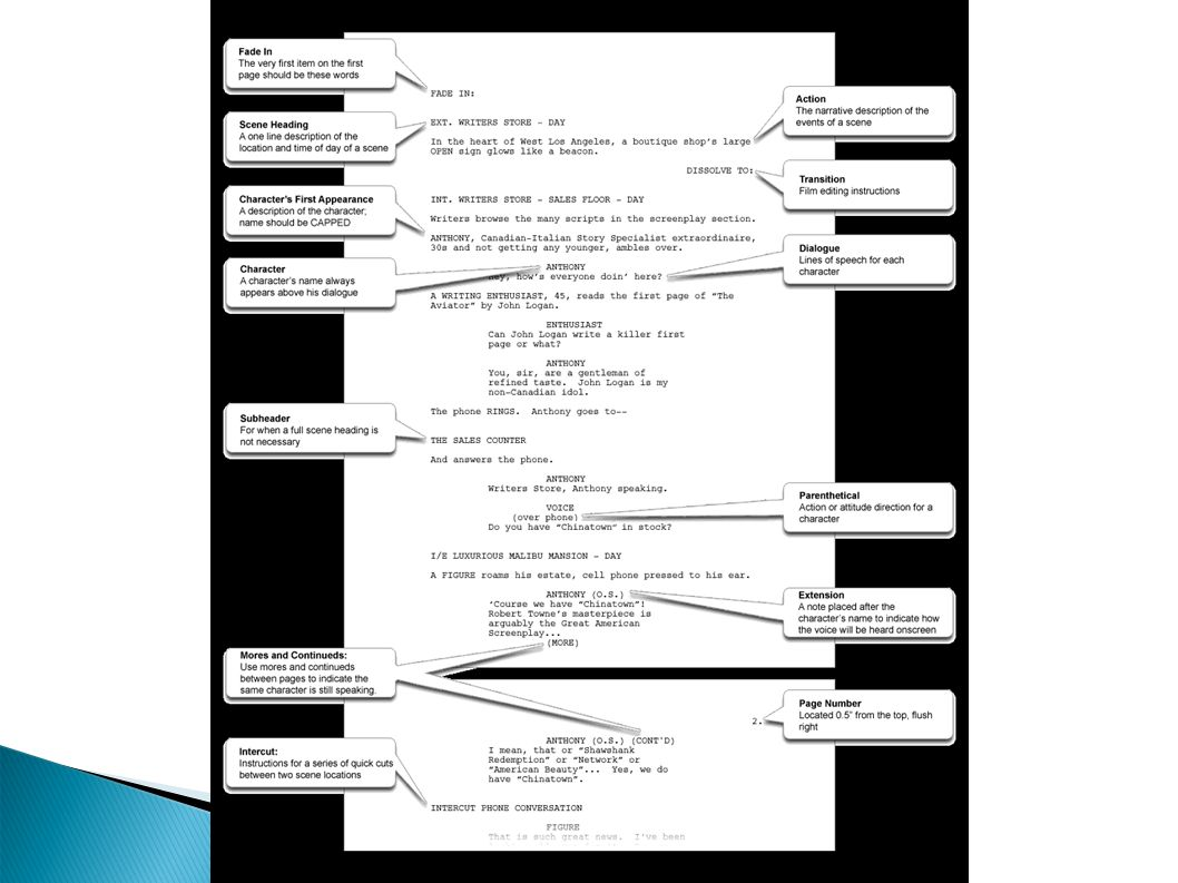 proper screenplay format seatle davidjoel co
