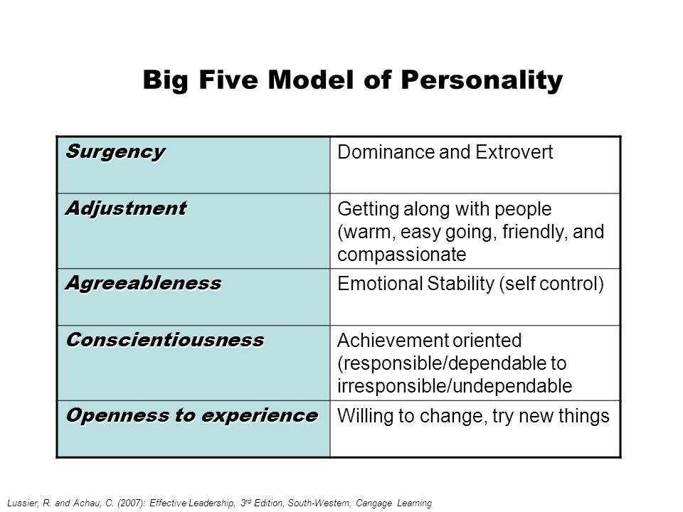 Big Five Model of Personality Lussier, R. and Achau, C.