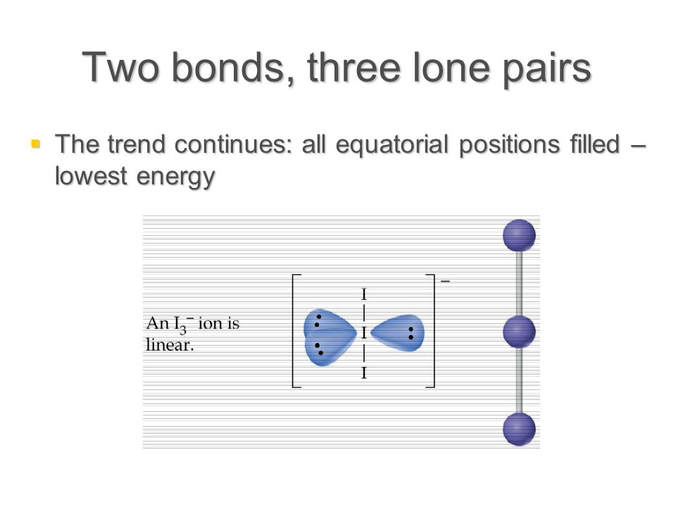 Two bonds, three lone pairs  The trend continues: all equatorial positions filled – lowest energy