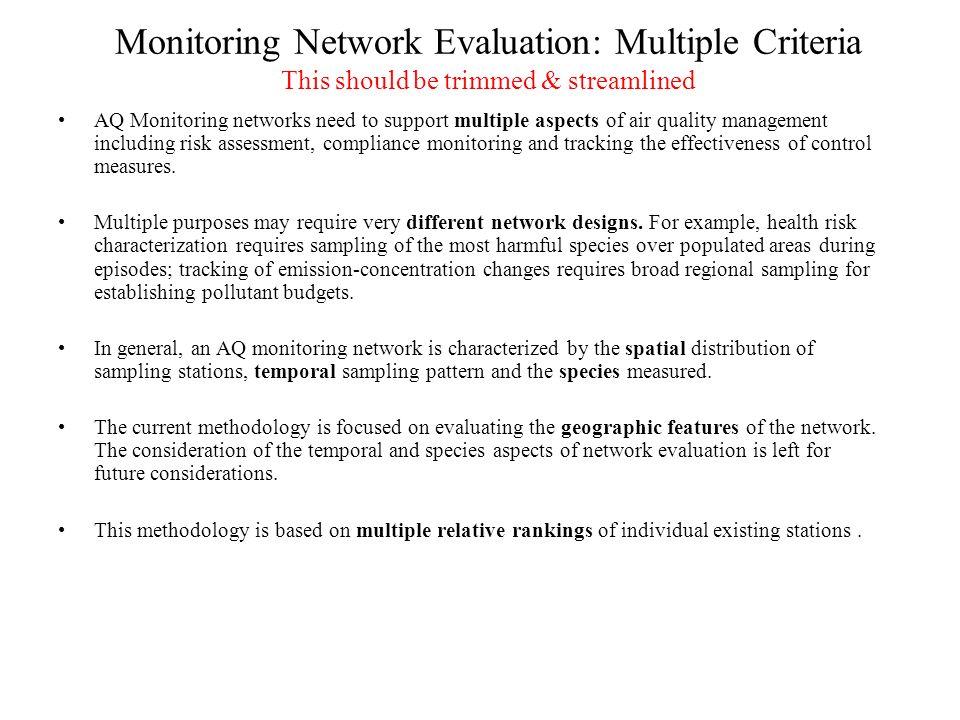 3 Monitoring ...