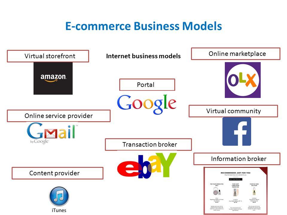 E-commerce Business Models Internet business models Virtual storefront Information broker Transaction broker Online marketplace Content provider Online service provider Virtual community Portal