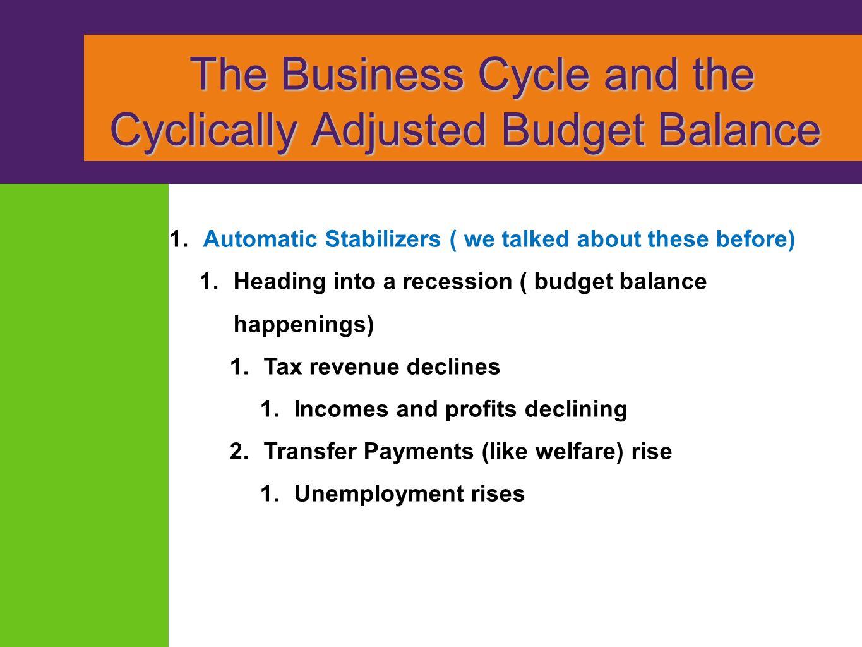 budget balance module Master budgetingmaster budgeting 1 a budget is a detailed quantitative plan for zzhas an april 1 cash balance of $40 000has an april 1 cash balance of.