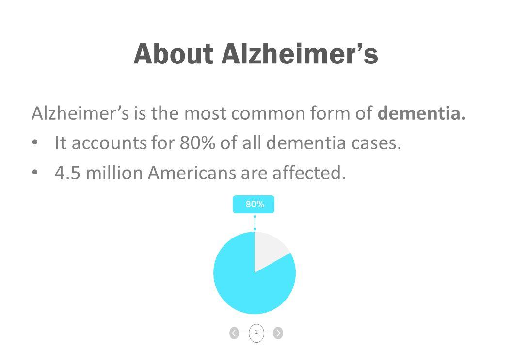 1 Alzheimer's Disease Susan Gedan R.N., C.D.E.. 2 About ...