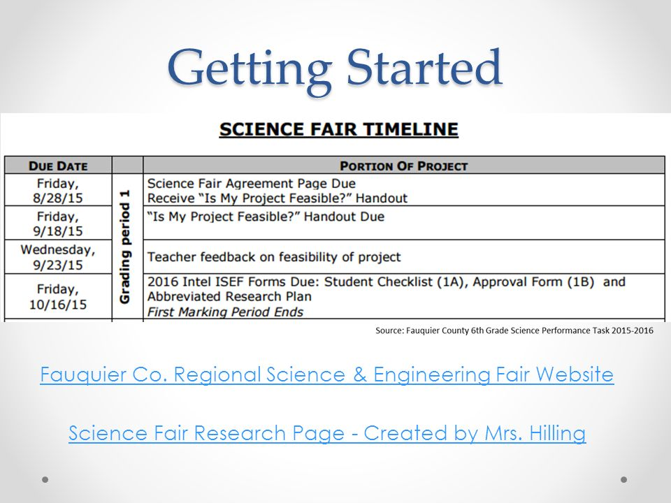 Science fair research websites