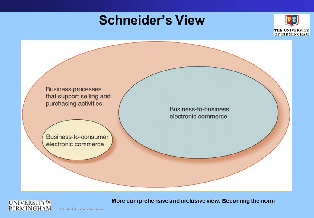 2014 Adrian Boucher Schneider's View More comprehensive and inclusive view: Becoming the norm