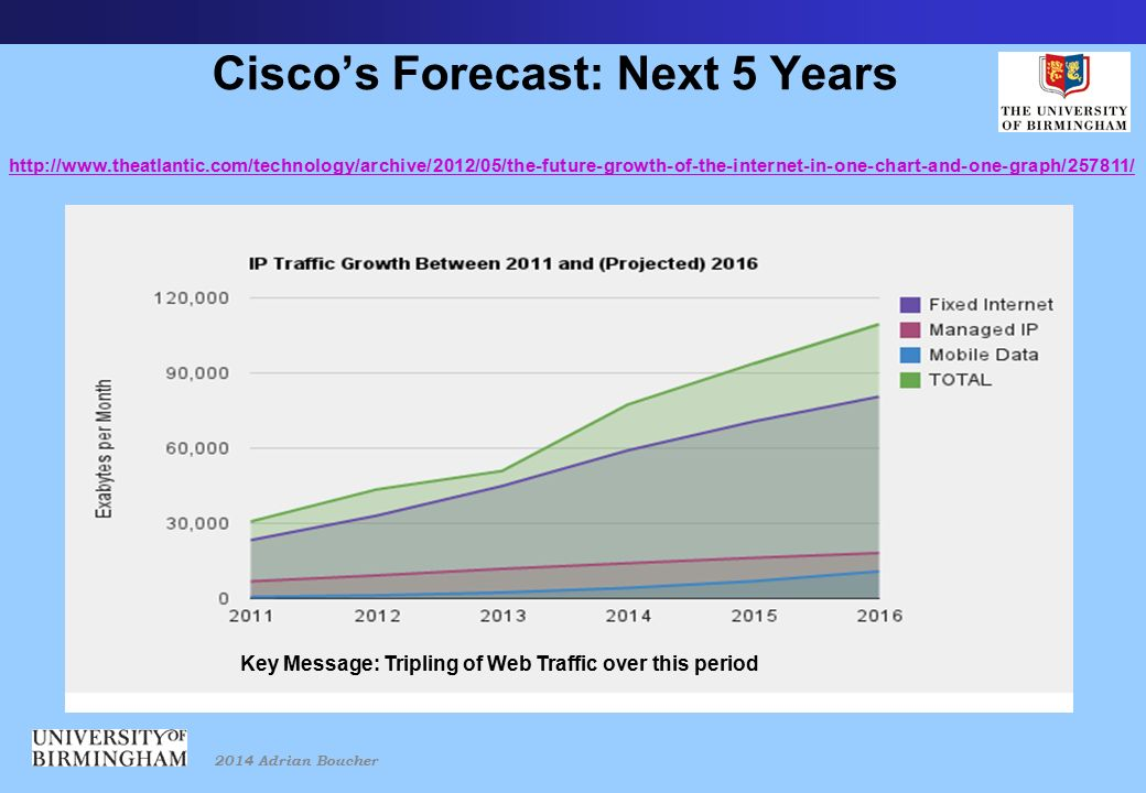 2014 Adrian Boucher Cisco's Forecast: Next 5 Years   Key Message: Tripling of Web Traffic over this period