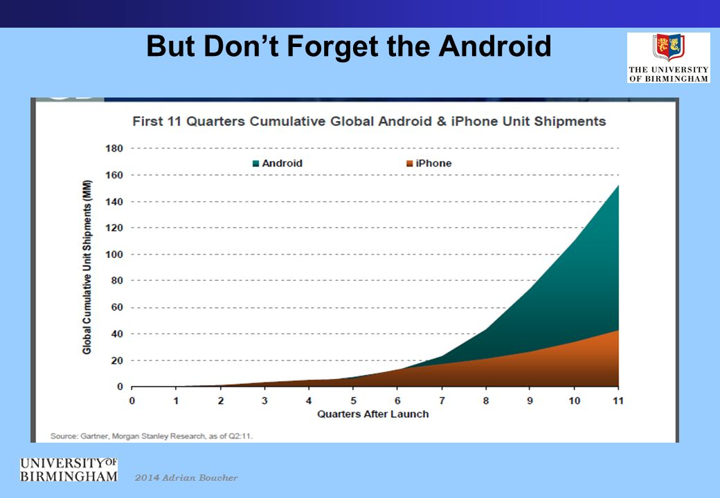 2014 Adrian Boucher But Don't Forget the Android