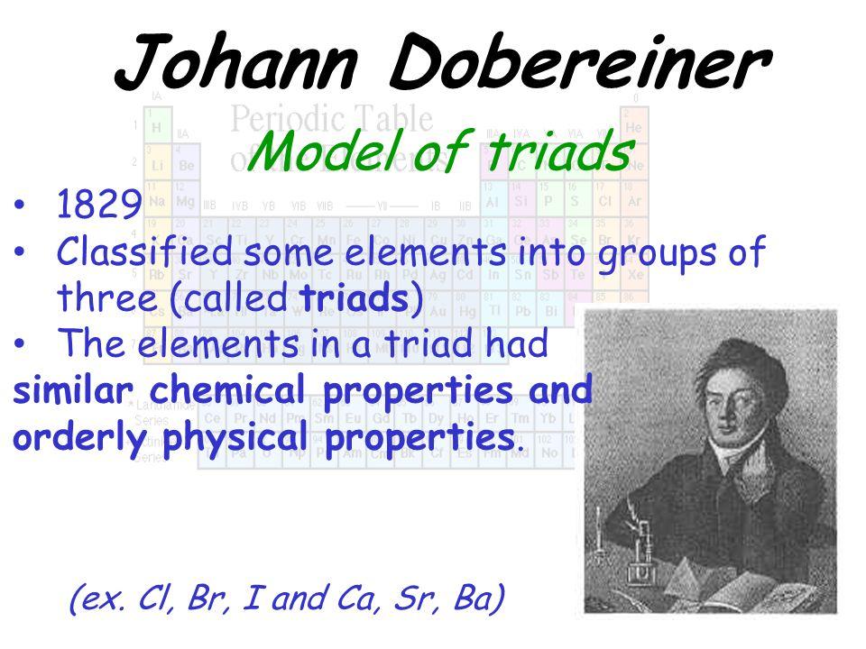 The history of the modern periodic table homework notes november 6 3 johann dobereiner urtaz Gallery