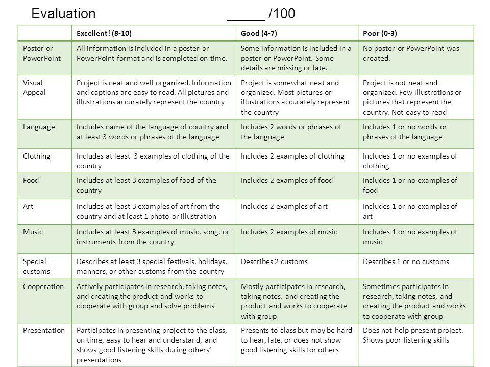 Evaluation_____ /100 Excellent.