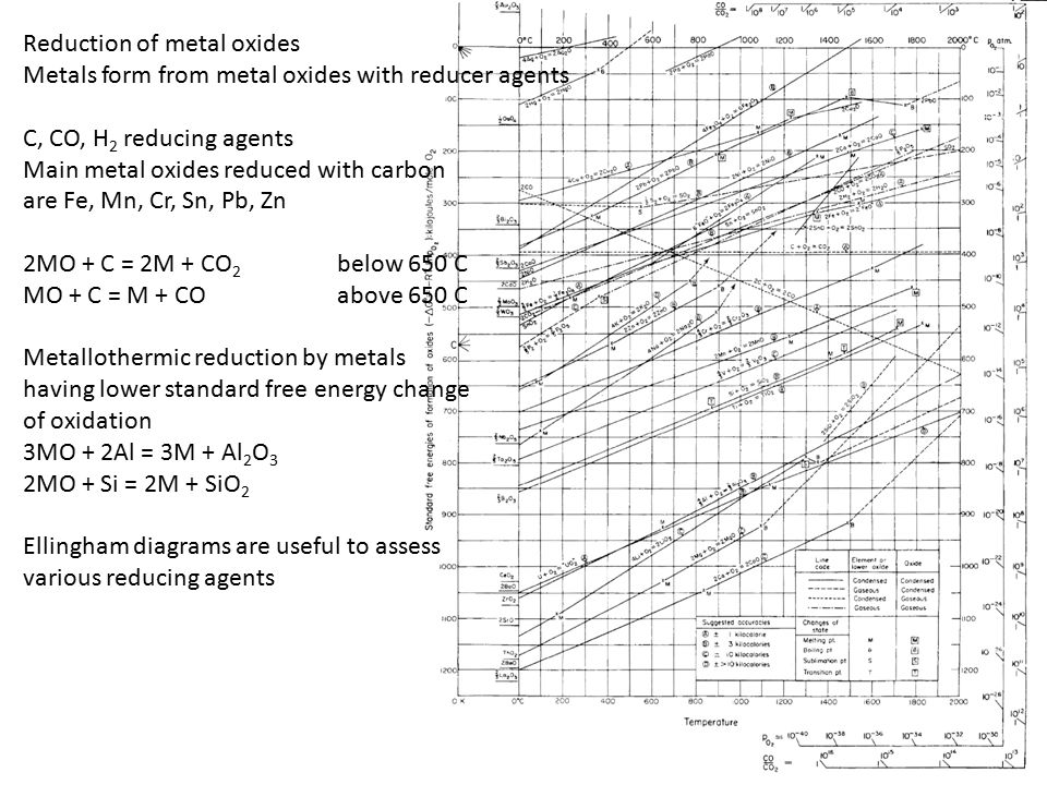 Introduction materials and energy balance covers the basic chemical 23 reduction ccuart Image collections