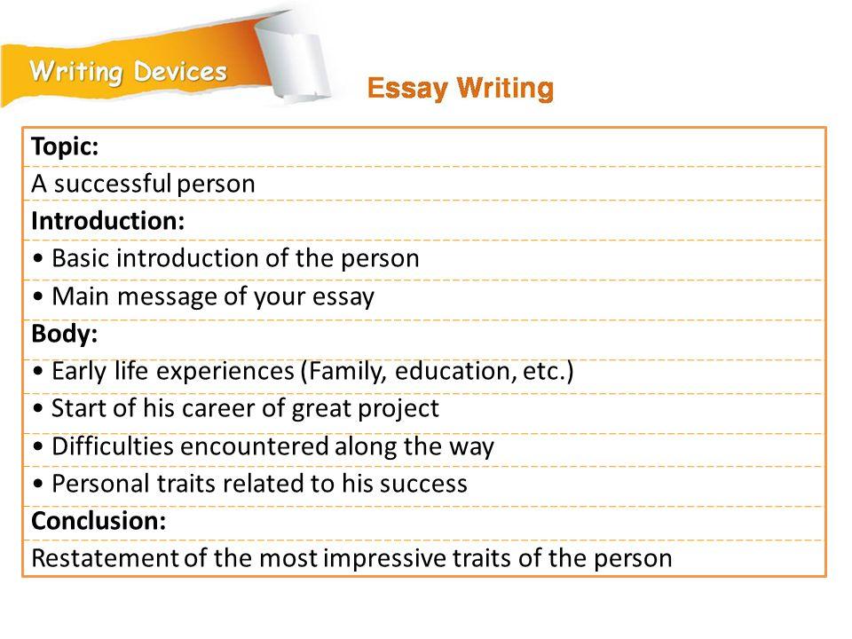 a successful person essay