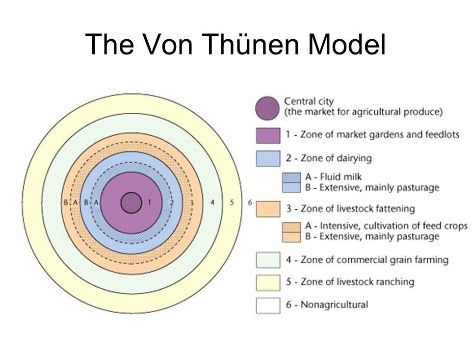von thunen model