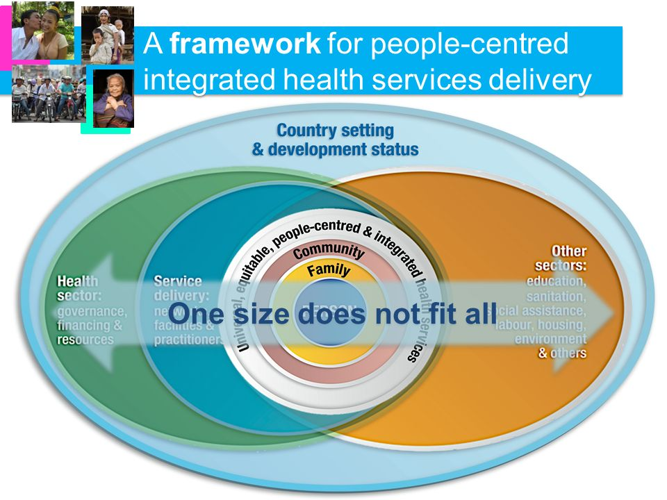 A framework for people-centred integrated health services delivery One size does not fit all