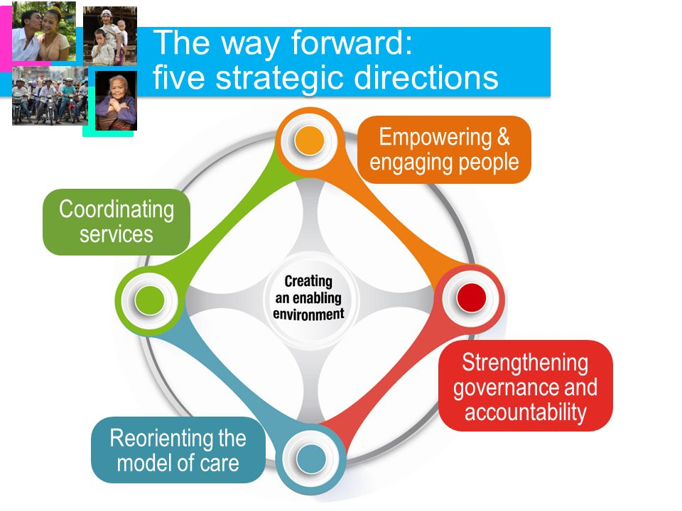 The way forward: five strategic directions The way forward: five strategic directions Strengthening governance and accountability Empowering & engaging people Reorienting the model of care Coordinating services