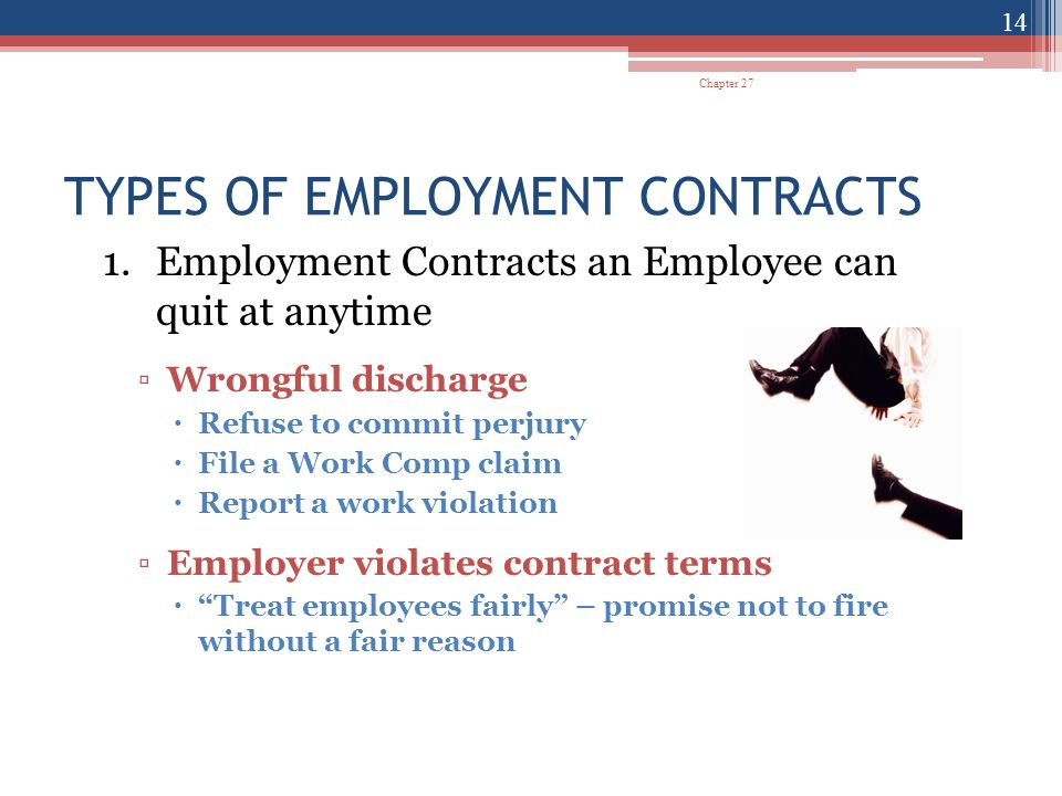 Creation Of Employment Contracts Business Law Mrs A Lesson Chapter