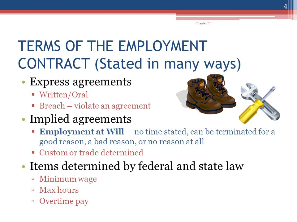 Creation Of Employment Contracts Business Law Mrs. A Lesson